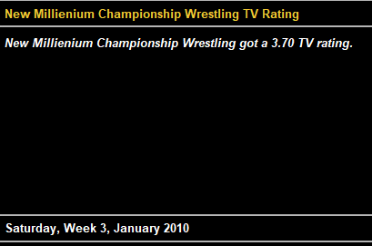 NMCW Saturday Week 3 January 2010 Tv Rating.png